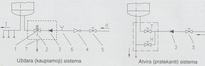 schema - elektrinis vandens šildytuvas